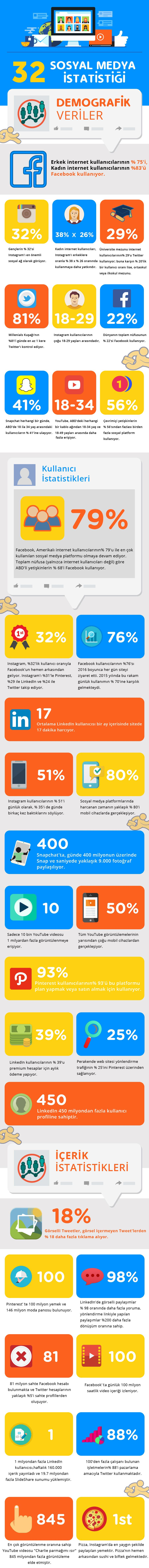 2017-Sosyal-Medya-İstatistikleri-Logo