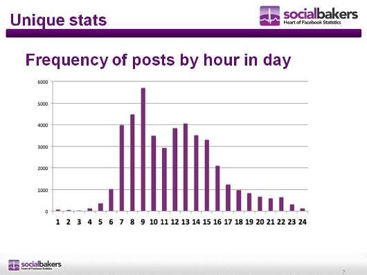 facebook-turkiye-istatistik-2