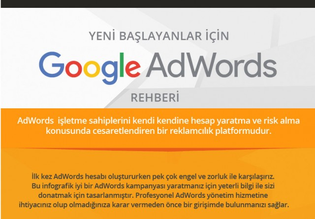 Yeni Başlayanlar için Google AdWords Rehberi [İnfografik]