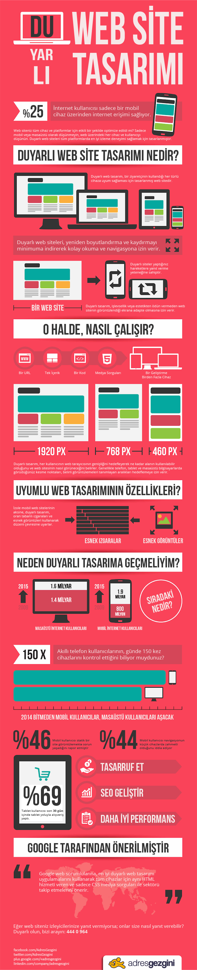 duyarli_website_tasarimi
