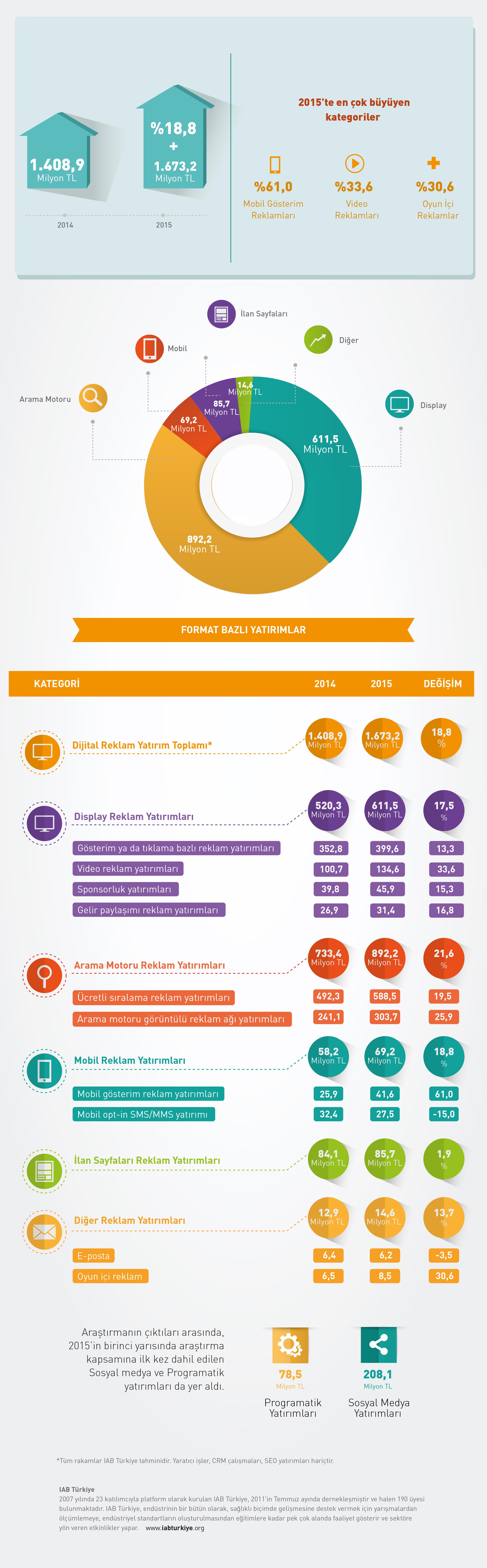 iab_infografik_2015x3