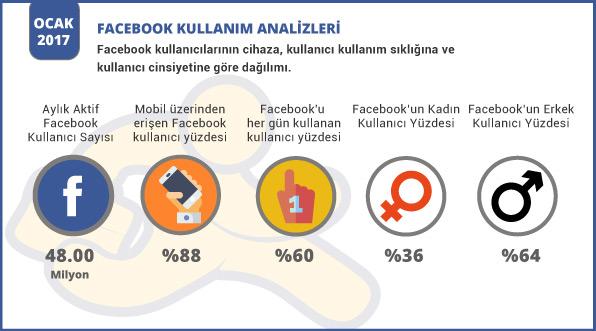 internet-ve-Sosyal-Medya-Kullanım-Oranları-3