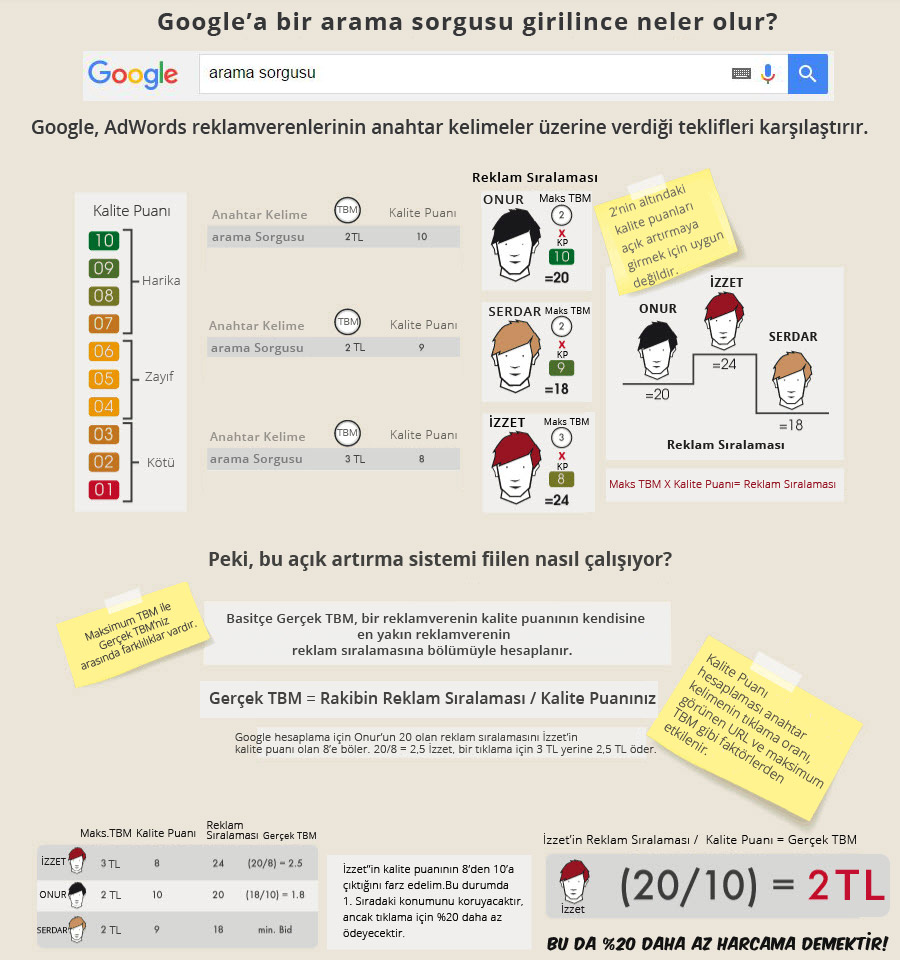 Kalite-Puanı-Hesaplama-Infographic