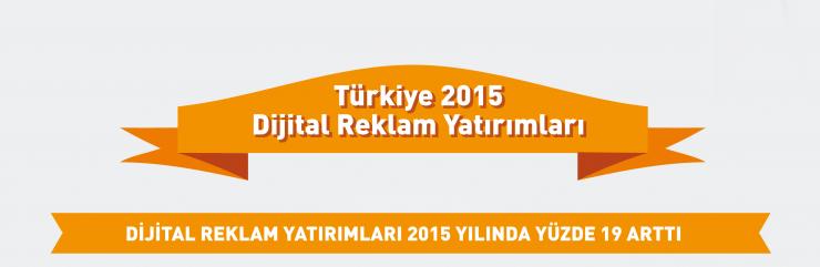 Türkiye 2015 Dijital Reklam Yatırımları [İnfografik]