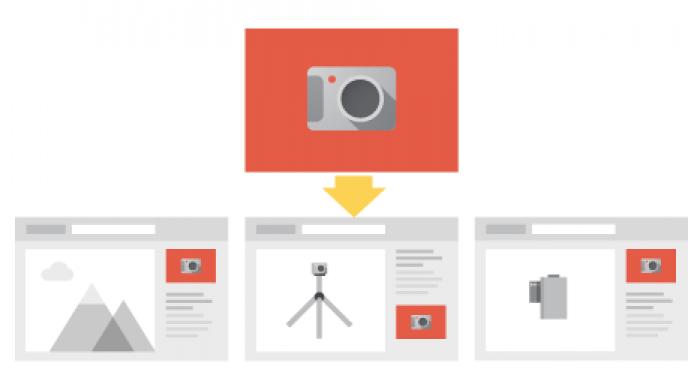 Google Görüntülü Reklam Ağı: Reklam Başarıları için İpuçları