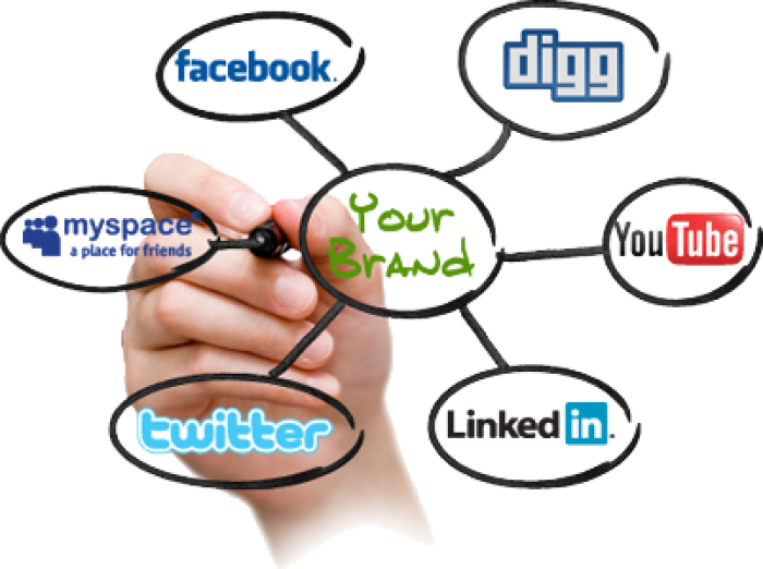 Sosyal Medya ve Pazarlama Stratejileri