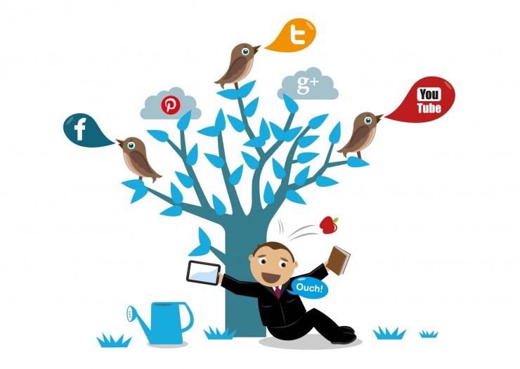 Sosyal Medya Pazarlamasına Başlamadan Önce Neler Yapmalı?