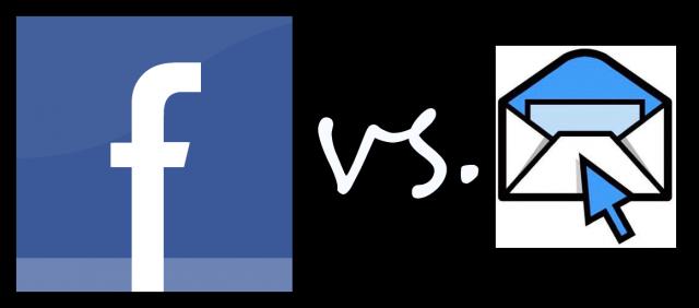 Pazarlama Çalışmalarında Sosyal Medya ve E-posta Dengesi