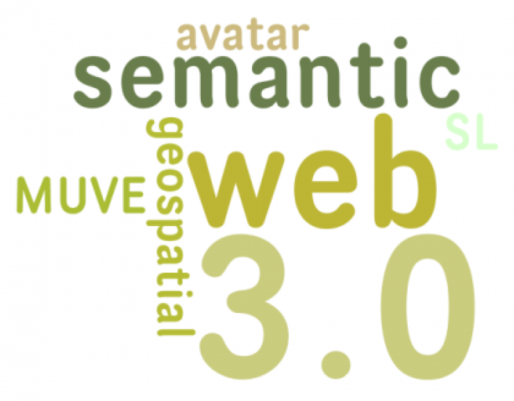"İnternetin Evrimi ""Web 3.0: Üçüncü Nesil Web"""