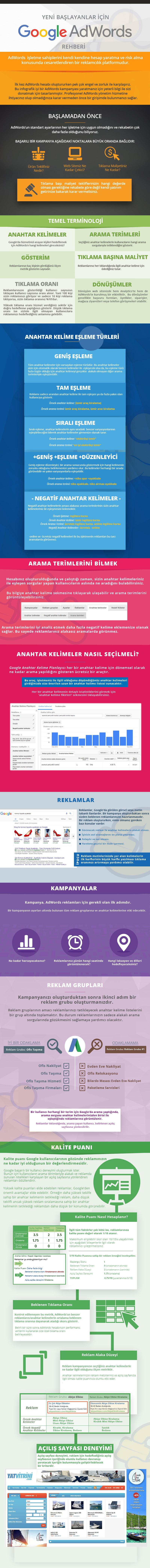 Yeni-Baslayanlar-İcin-Google-AdWords-AdresGezgini
