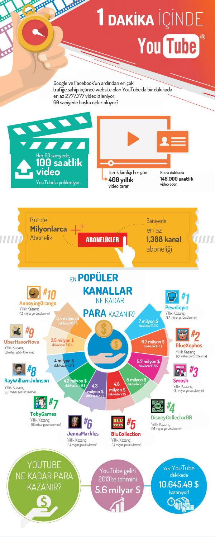 YouTube_1dk